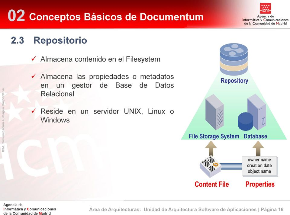 gestor de Base de Datos Relacional Repository Reside en un servidor UNIX, Linux o Windows File