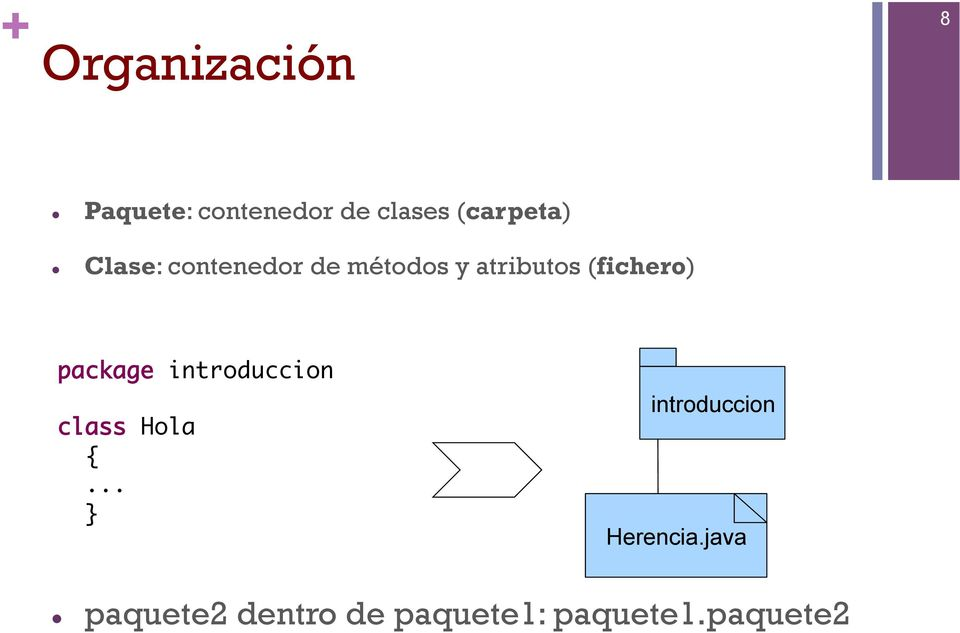 (fichero) package introduccion class Hola.