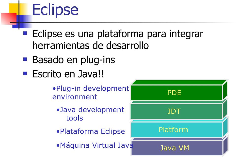 Java!! Plug-in development environment Java development