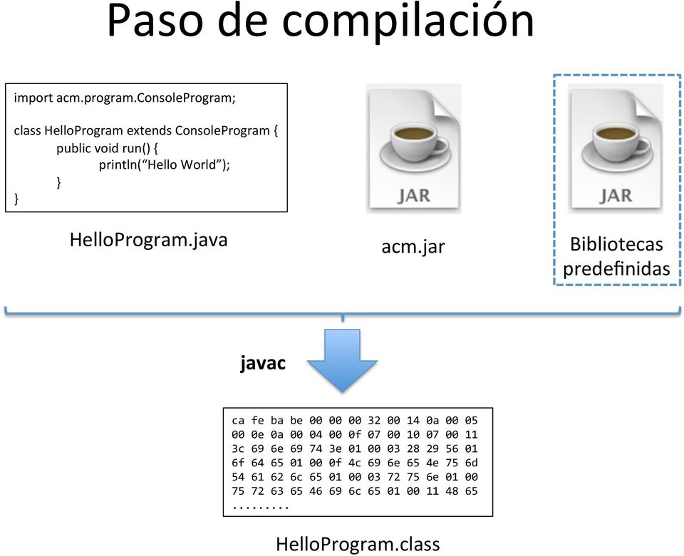 HelloProgram.java acm.