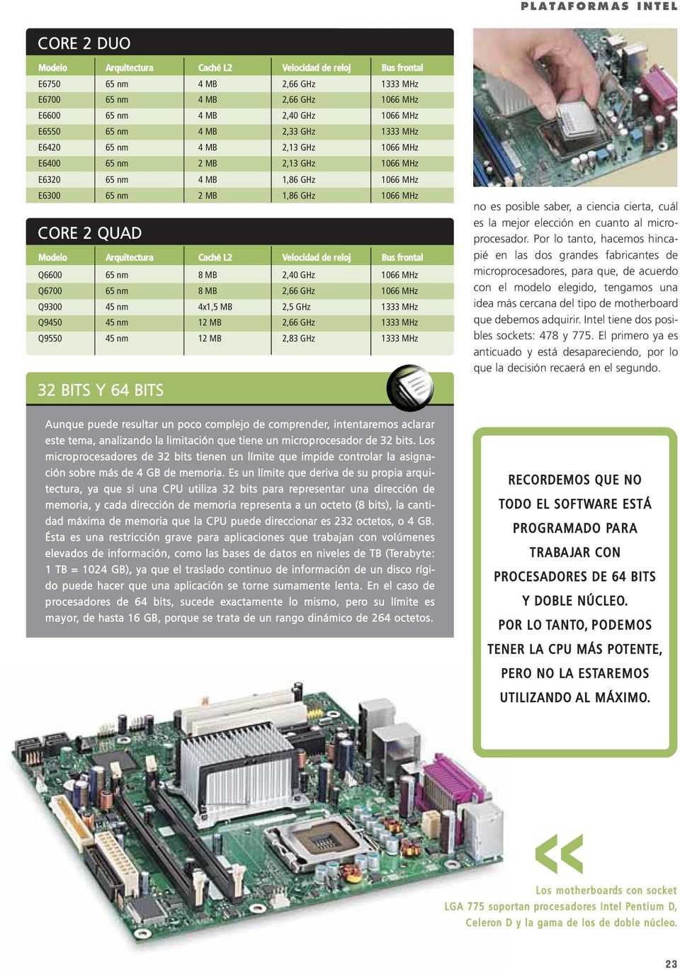 Arquitectura Caché L2 Velocidad de reloj Bus frontal Q6600 65 nm 8 MB 2,40 GHz 1066 MHz Q6700 65 nm 8 MB 2,66 GHz 1066 MHz Q9300 45 nm 4x1,5 MB 2,5 GHz 1333 MHz Q9450 45 nm 12 MB 2,66 GHz 1333 MHz