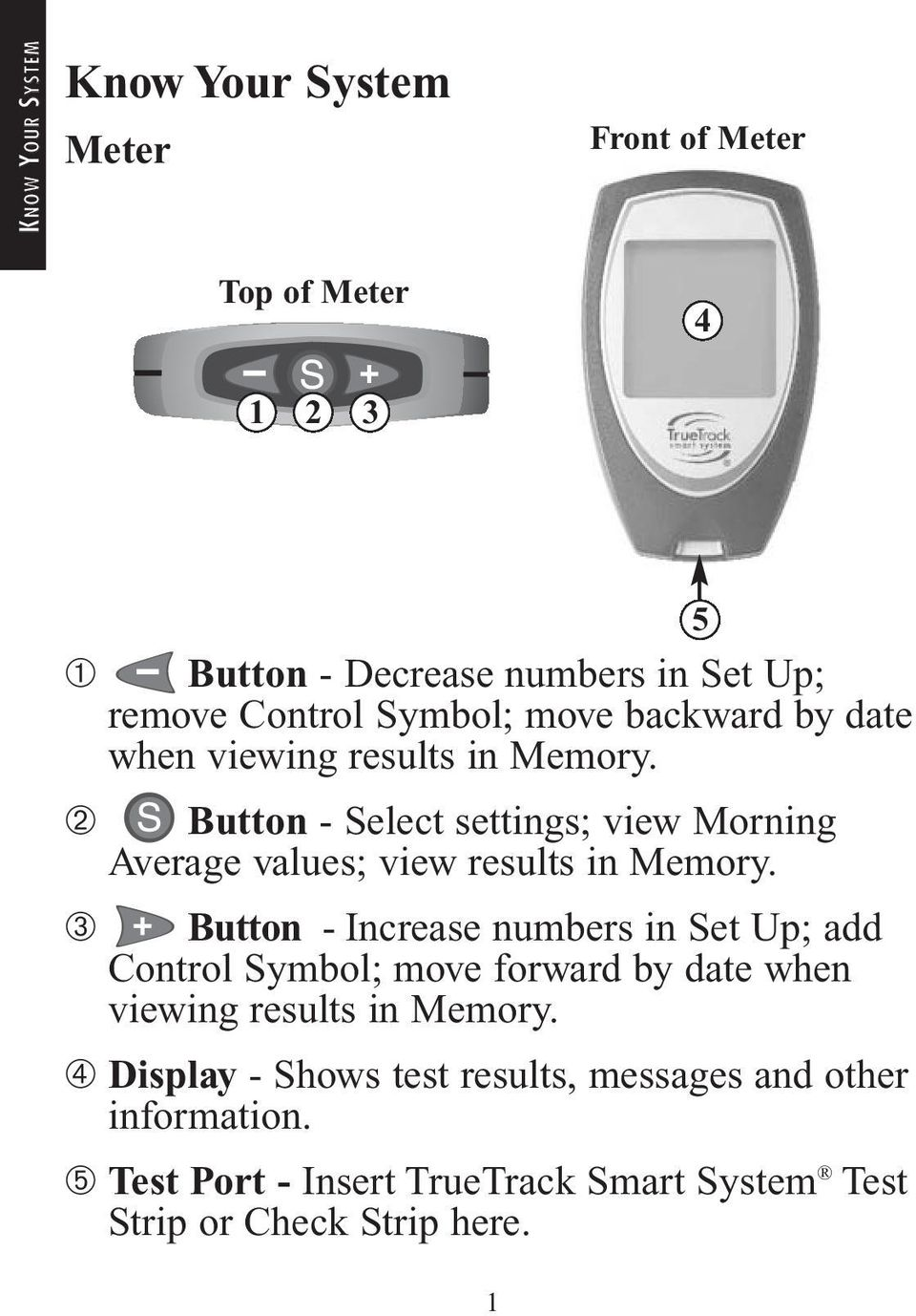 Button - Select settings; view Morning Average values; view results in Memory.