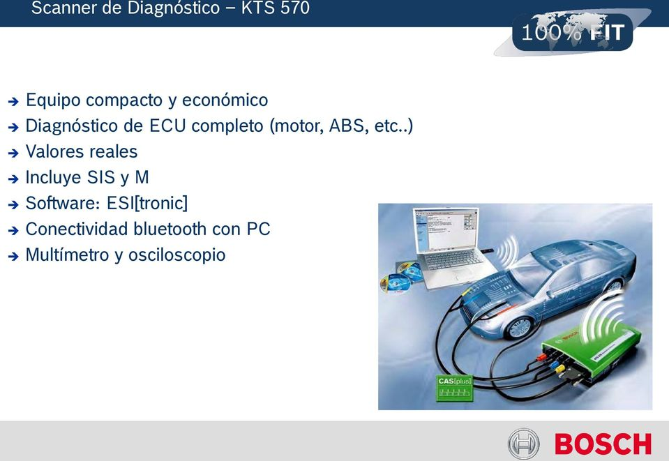 etc..) Valores reales Incluye SIS y M Software: