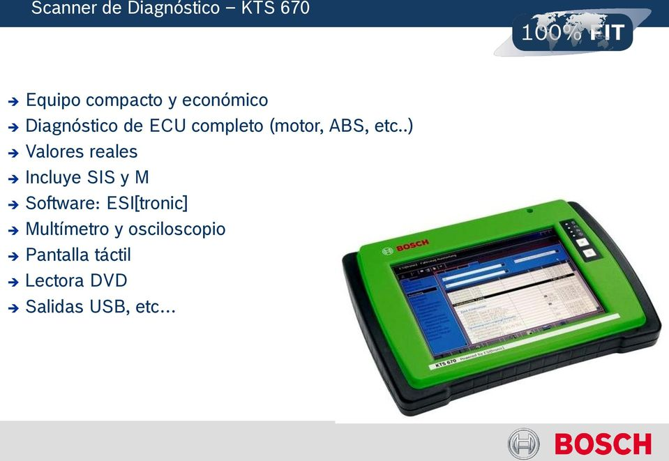 .) Valores reales Incluye SIS y M Software: ESI[tronic]