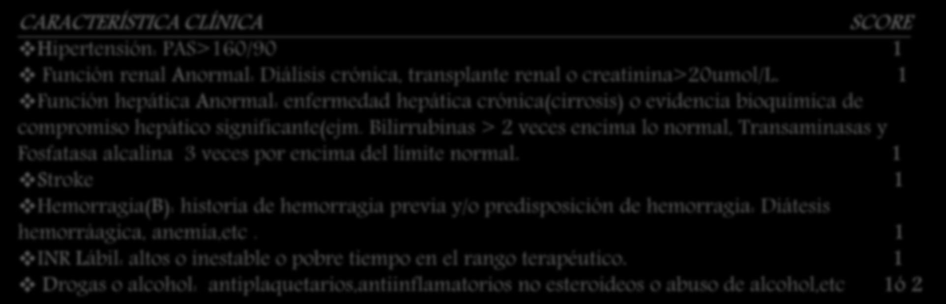Varela L. En Principios de Geriatría y Gerontología. 2da edición.centro Editorial UPCH. 2011. Warfarin Pharmacology, Clinical Management, and Evaluation of Hemorrhagic Risk for the Elderly.