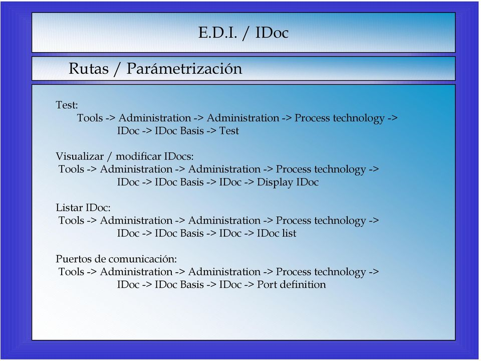 IDocs: Tools -> Administration -> Administration -> Process technology -> IDoc -> IDoc Basis -> IDoc -> Display IDoc Listar IDoc: