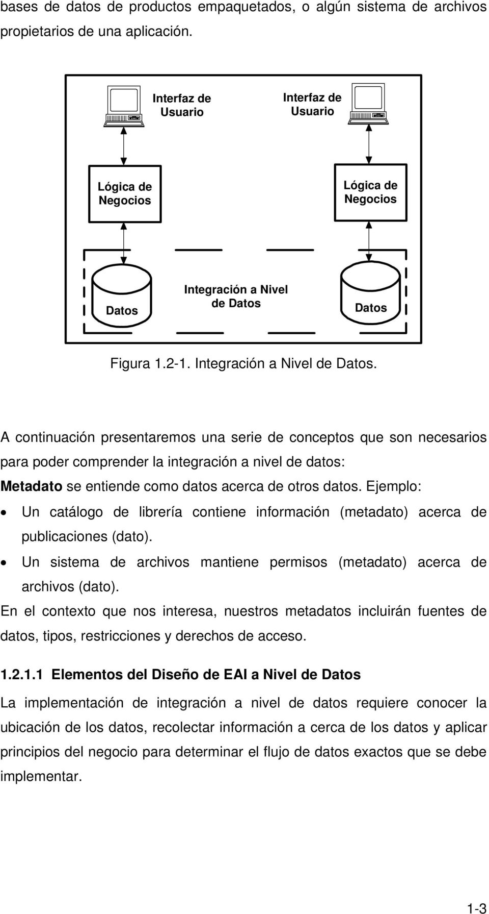 Datos Figura 1.2-1. Integración a Nivel de Datos.