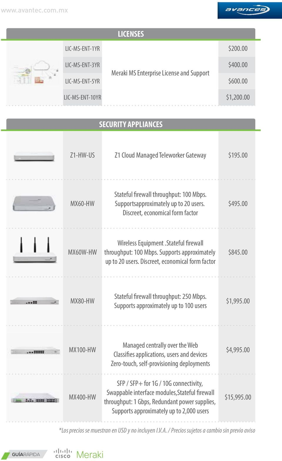 00 MX60W-HW Wireless Equipment.Stateful firewall throughput: 100 Mbps. Supports approximately up to 20 users. Discreet, economical form factor $845.00 MX80-HW Stateful firewall throughput: 250 Mbps.