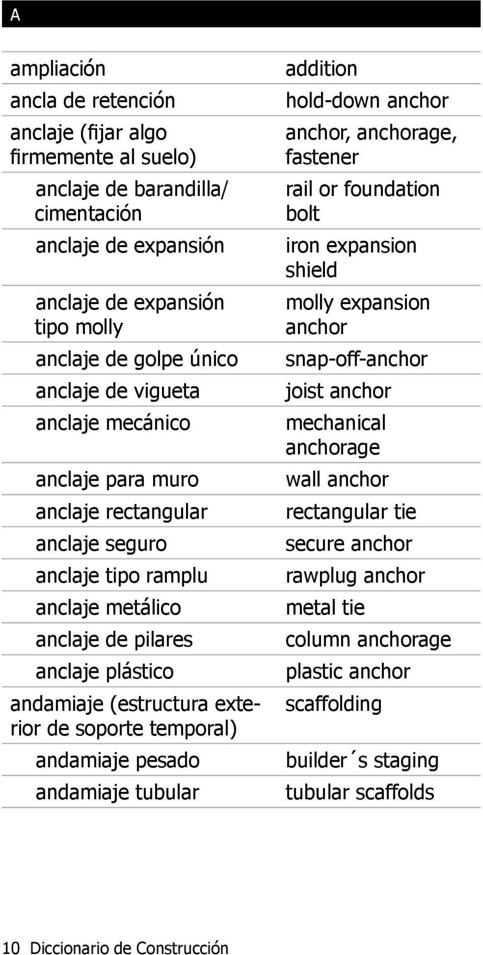 temporal) andamiaje pesado andamiaje tubular addition hold-down anchor anchor, anchorage, fastener rail or foundation bolt iron expansion shield molly expansion anchor snap-off-anchor joist