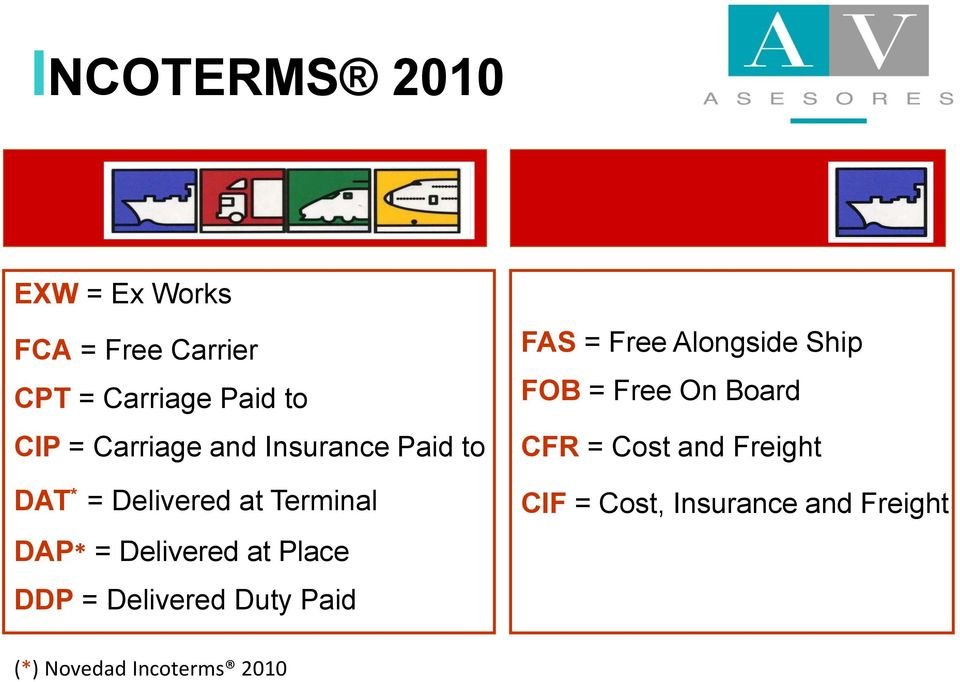 at Place DDP = Delivered Duty Paid FAS = Free Alongside Ship FOB = Free On