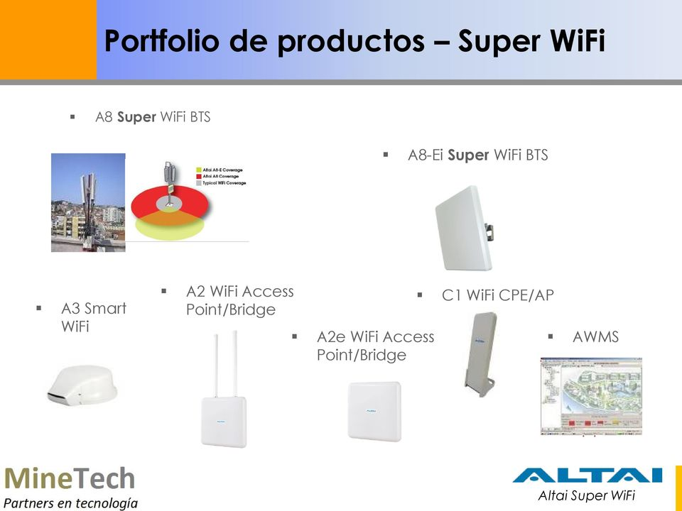 Smart WiFi A2 WiFi Access Point/Bridge