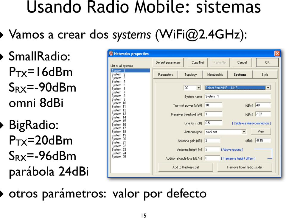4GHz): SmallRadio: PTX=16dBm SRX=-90dBm omni 8dBi