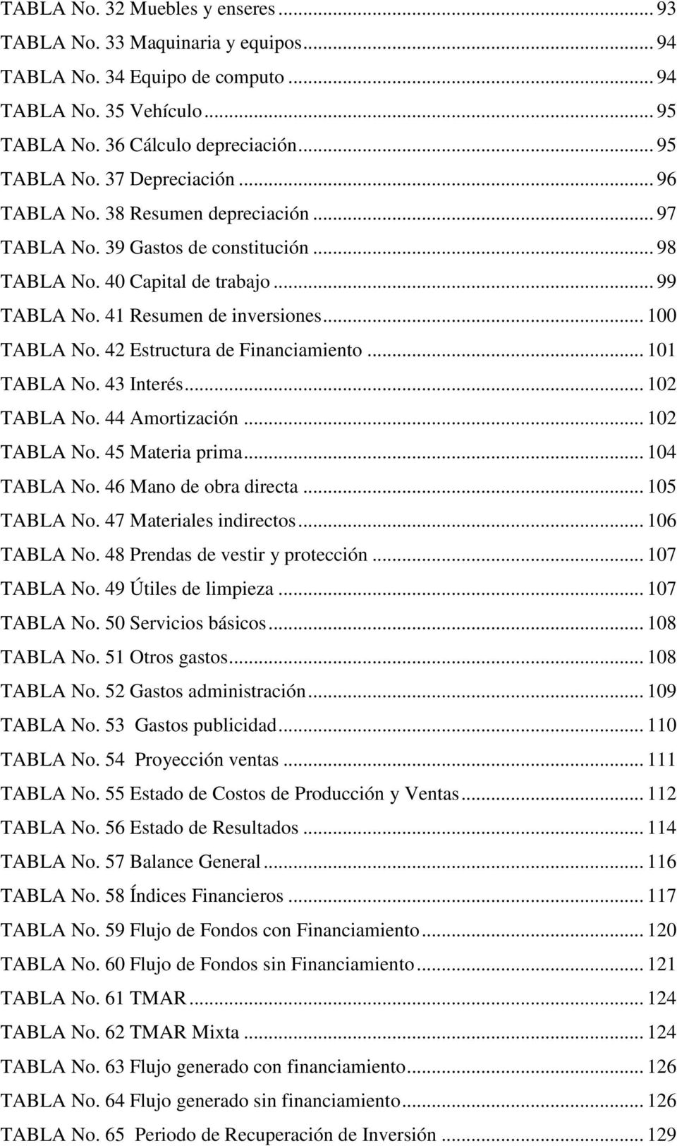 42 Estructura de Financiamiento... 101 TABLA No. 43 Interés... 102 TABLA No. 44 Amortización... 102 TABLA No. 45 Materia prima... 104 TABLA No. 46 Mano de obra directa... 105 TABLA No.