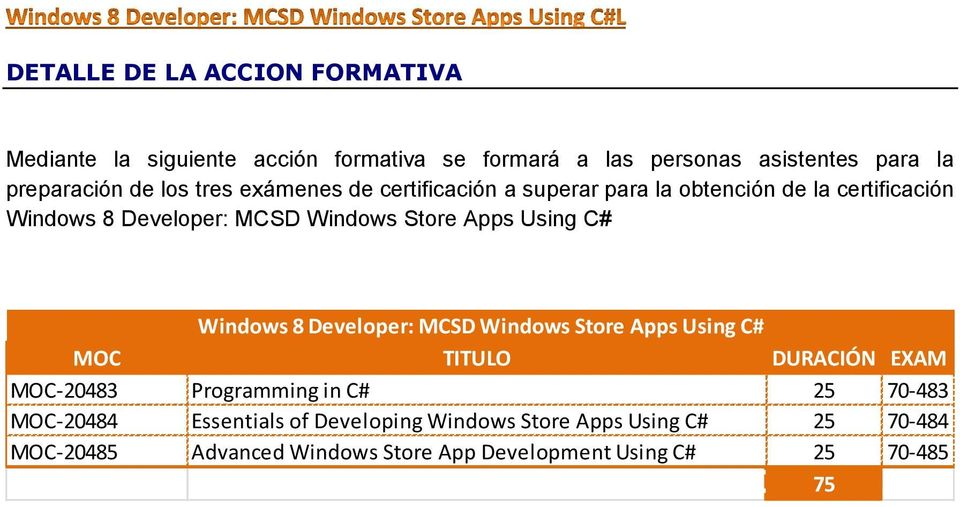 Using C# Windows 8 Developer: MCSD Windows Store Apps Using C# MOC TITULO DURACIÓN EXAM MOC-20483 Programming in C# 25 70-483
