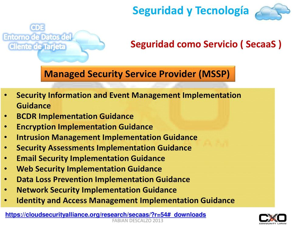 Assessments Implementation Guidance Email Security Implementation Guidance Web Security Implementation Guidance Data Loss Prevention Implementation
