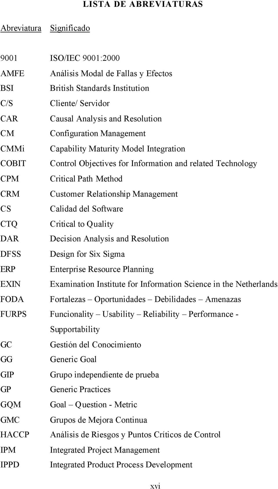 Calidad del Software CTQ Critical to Quality DAR Decision Analysis and Resolution DFSS Design for Six Sigma ERP Enterprise Resource Planning EXIN Examination Institute for Information Science in the