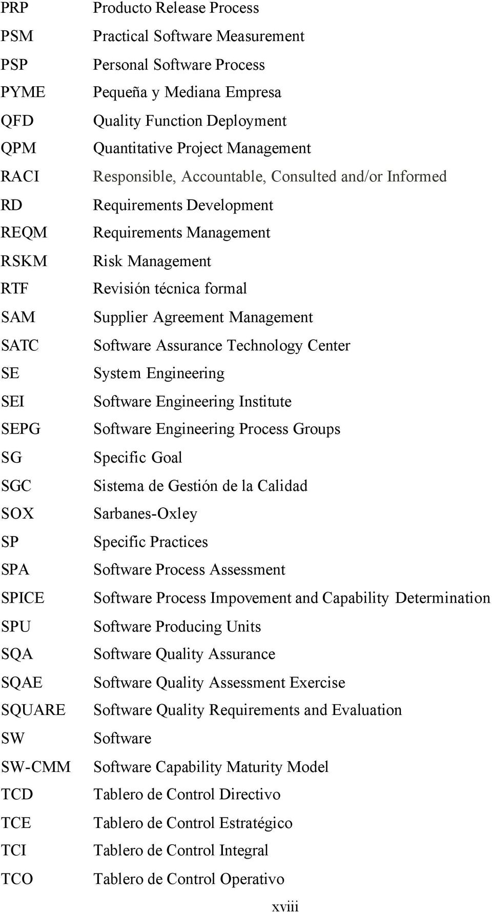 Requirements Management Risk Management Revisión técnica formal Supplier Agreement Management Software Assurance Technology Center System Engineering Software Engineering Institute Software