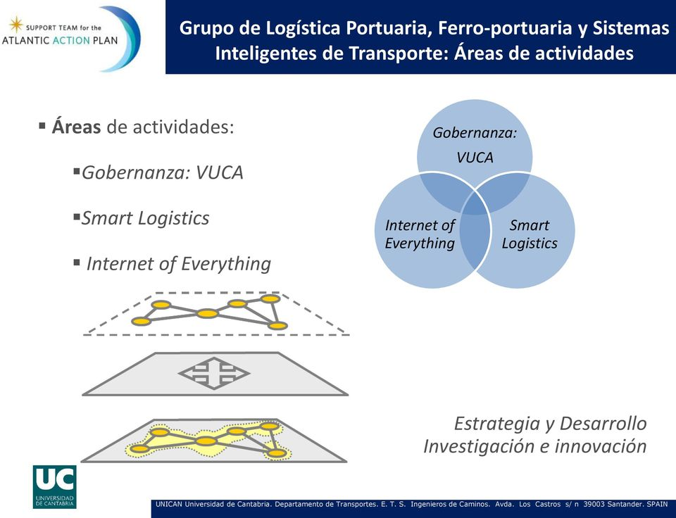 Gobernanza: VUCA Smart Logistics Internet of Everything Internet of