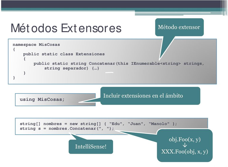 "using MisCosas; Incluir extensiones en el ámbito string[] nombres = new string[] { Edu"","