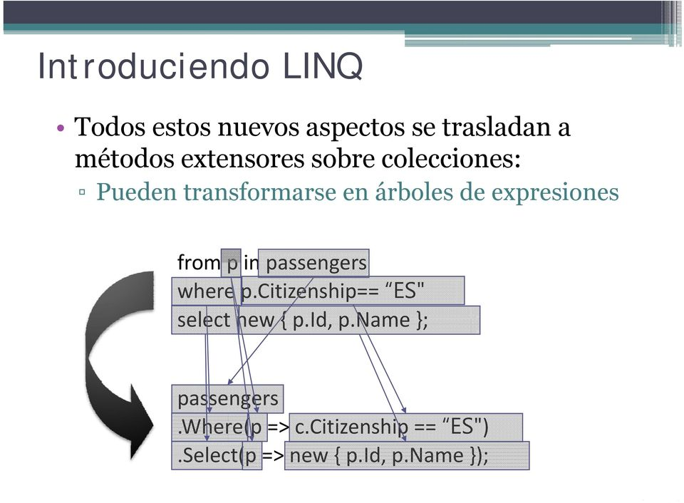 "from p in passengers where p.citizenship== ES"" select new { pid p."