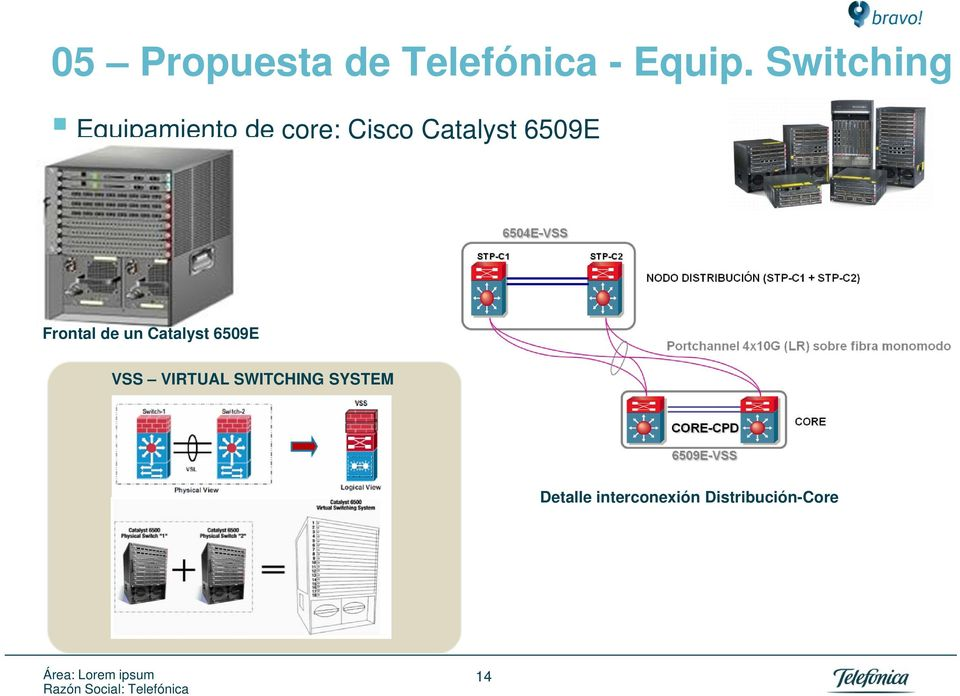 6509E Frontal de un Catalyst 6509E VSS VIRTUAL