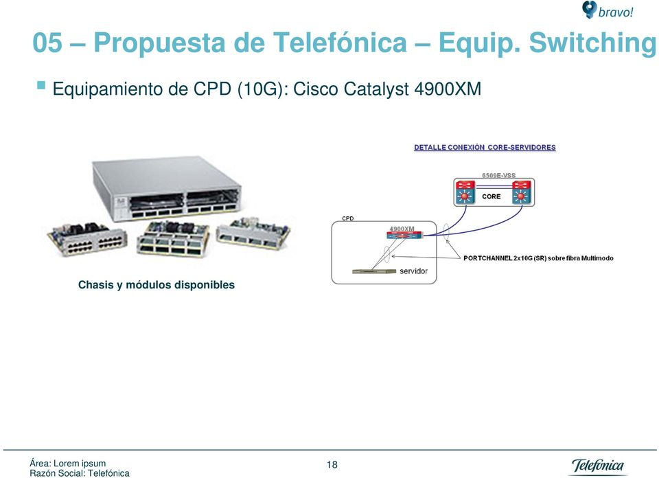 Switching Equipamiento de CPD