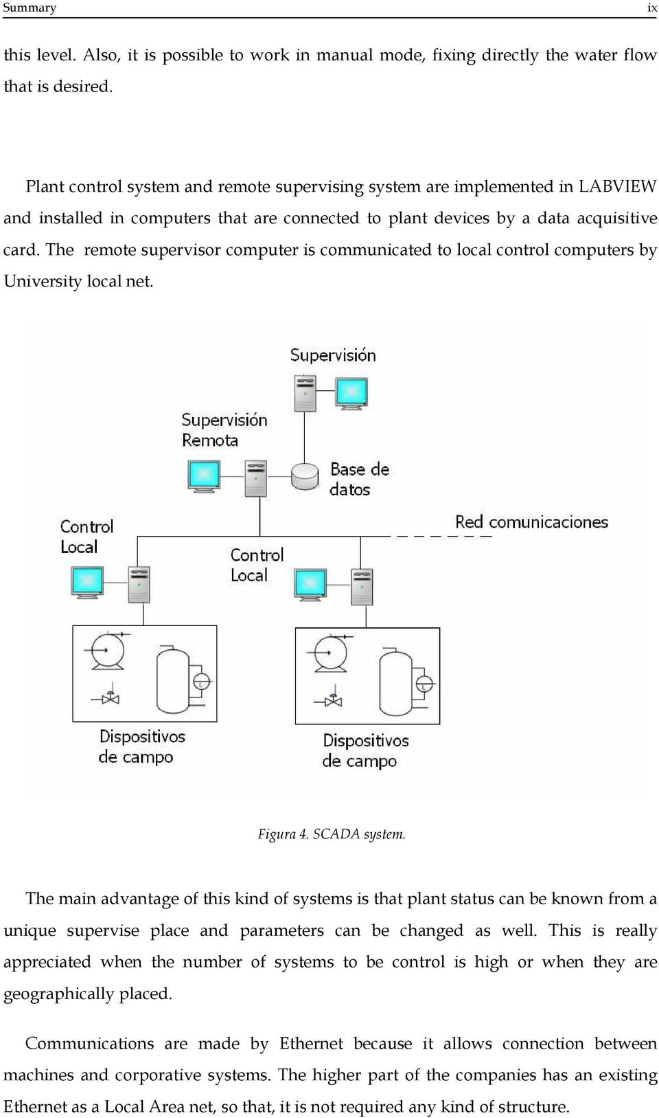 The remote supervisor computer is communicated to local control computers by University local net. Figura 4. SCADA system.