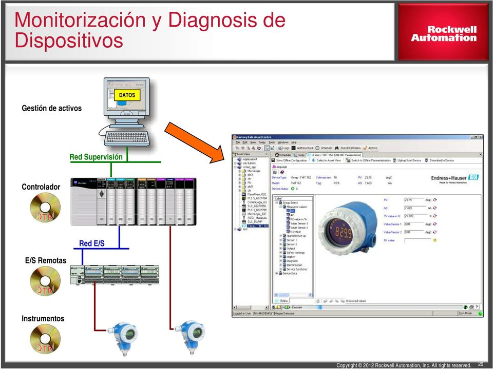 DATOS Red Supervisión