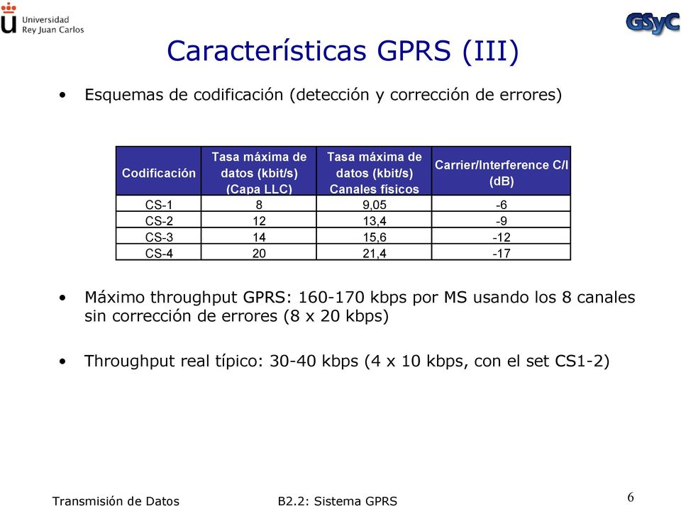 13,4 15,6 21,4 Carrier/Interference C/I (db) -6-9 -12-17 Máximo throughput GPRS: 160-170 kbps por MS usando los 8