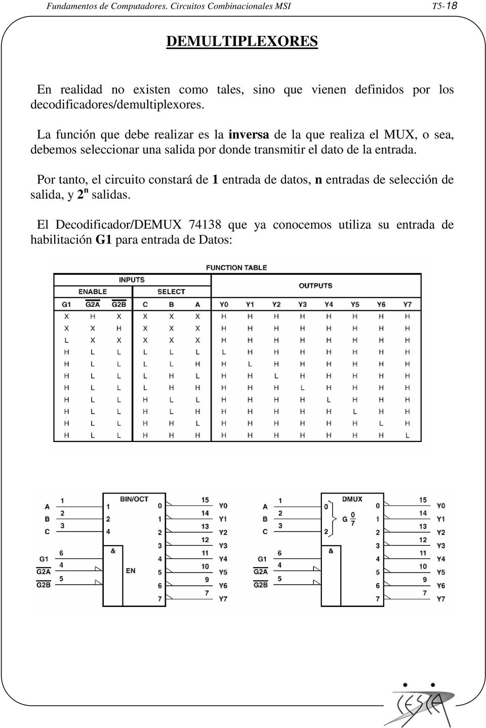 decodificadores/demultiplexores.