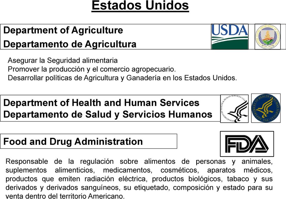 Department of Health and Human Services Departamento de Salud y Servicios Humanos Food and Drug Administration Responsable de la regulación sobre alimentos de personas