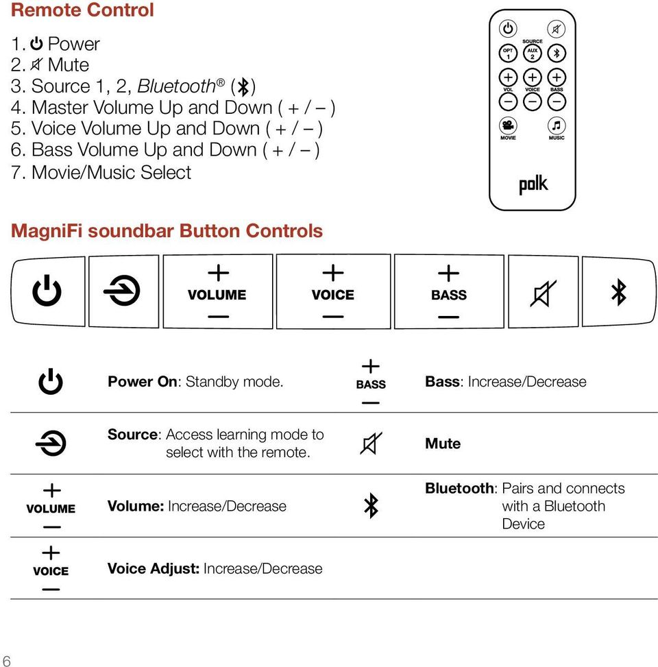 Movie/Music Select MagniFi soundbar Button Controls Power On: Standby mode.
