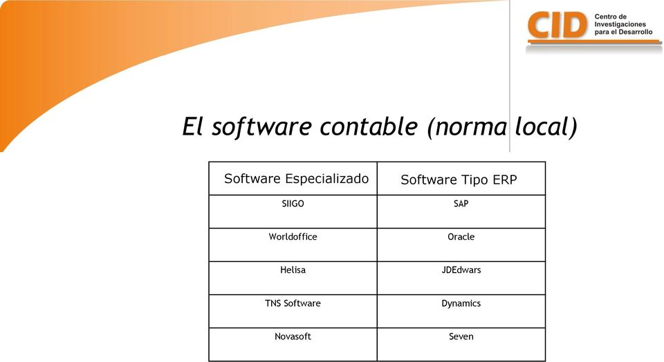 Tipo ERP SAP Worldoffice Oracle Helisa