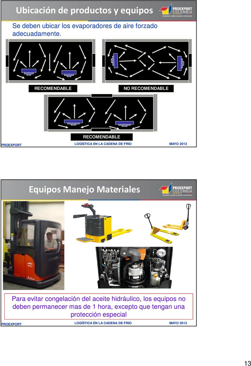 RECOMENDABLE NO RECOMENDABLE RECOMENDABLE Equipos Manejo Materiales Para