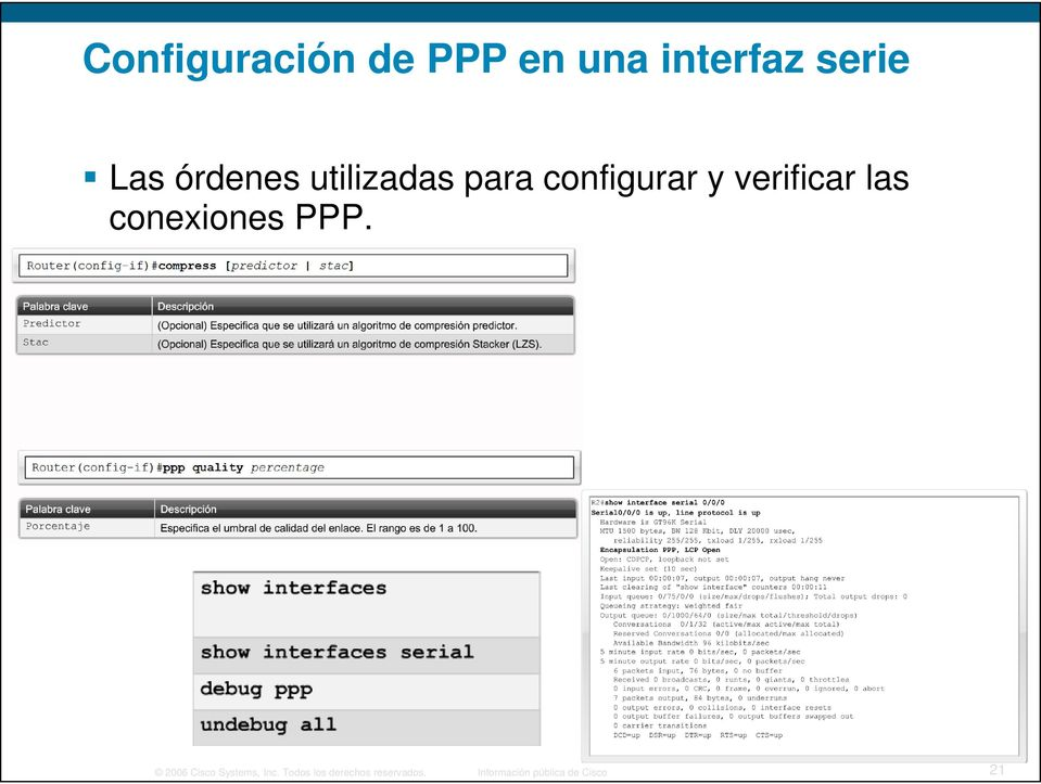 conexiones PPP. 2006 Cisco Systems, Inc.