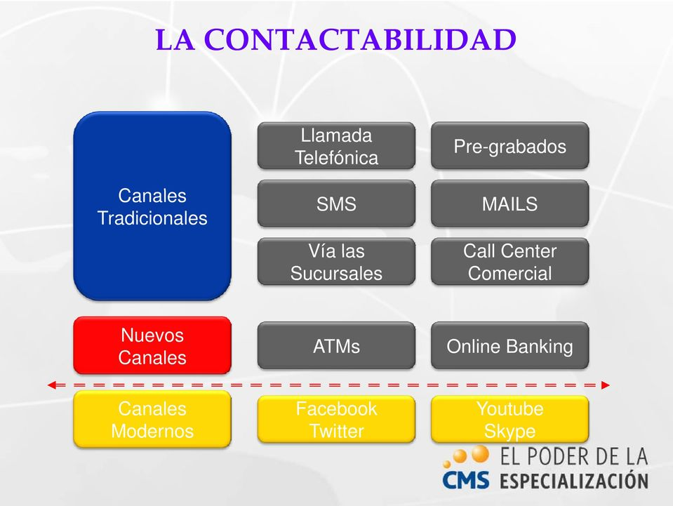 MAILS Call Center Comercial Nuevos Canales ATMs