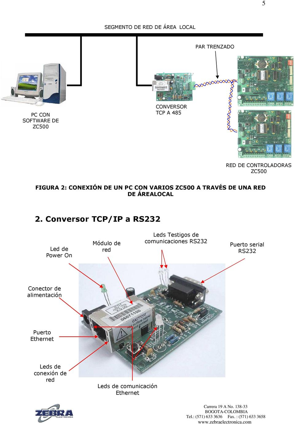 Conversor TCP/IP a RS232 Led de Power On Módulo de red Leds Testigos de comunicaciones RS232 Puerto