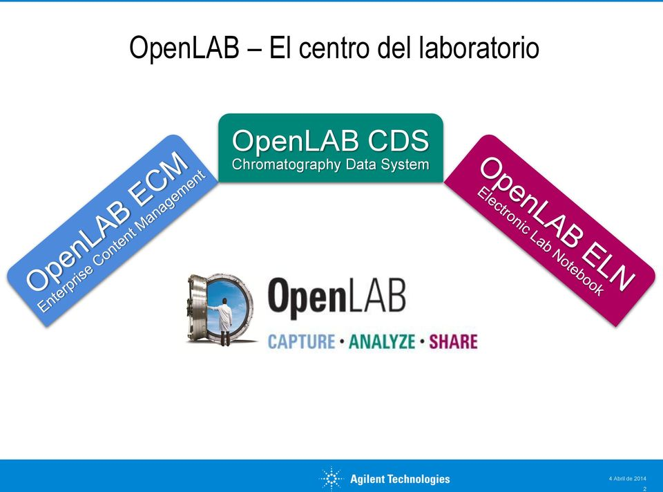 OpenLAB CDS