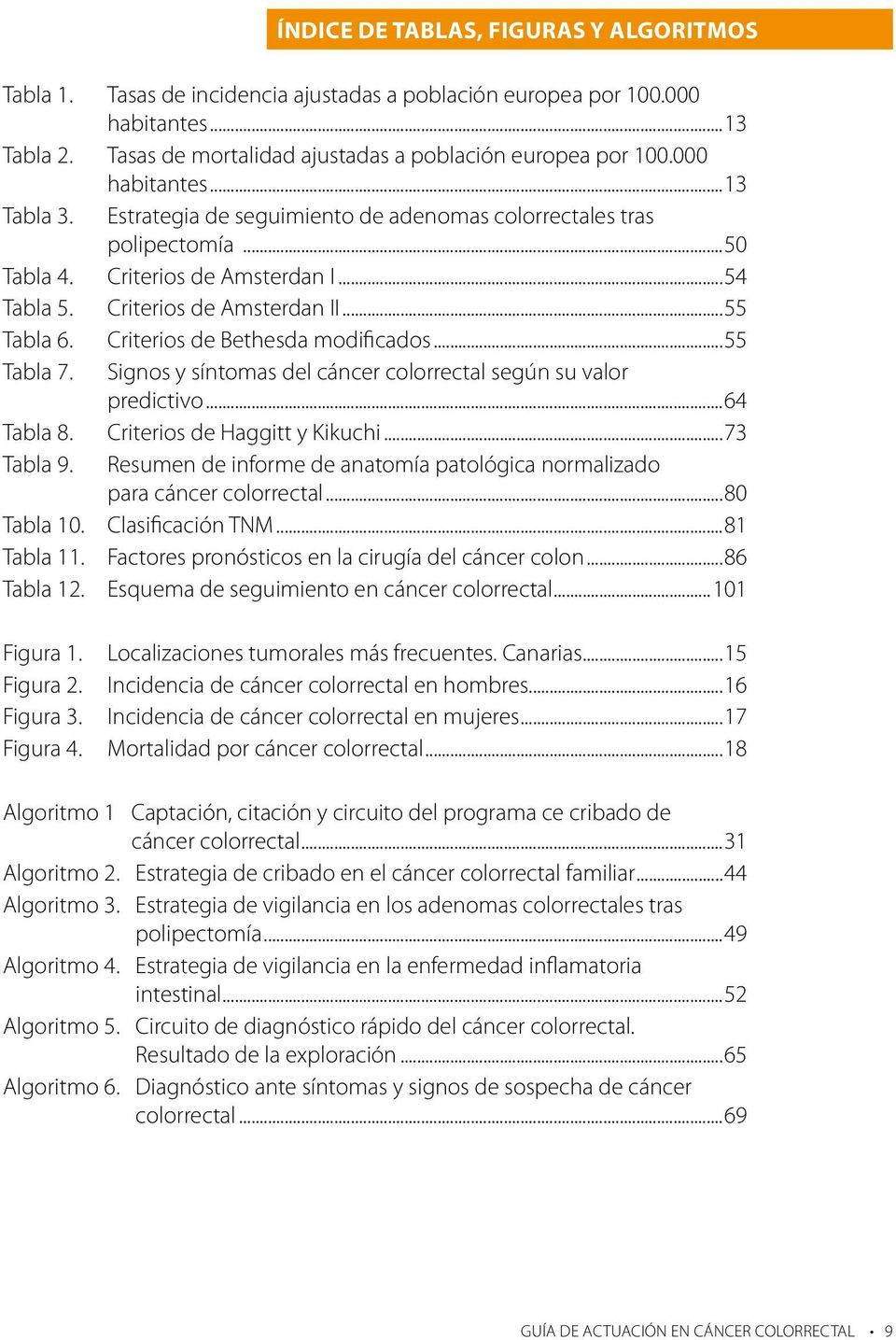 Criterios de Bethesda modificados...55 Tabla 7. Signos y síntomas del cáncer colorrectal según su valor predictivo...64 Tabla 8. Criterios de Haggitt y Kikuchi...73 Tabla 9.