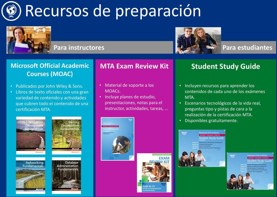 MTA Exam Review Kit Material de soporte a los MOACs.