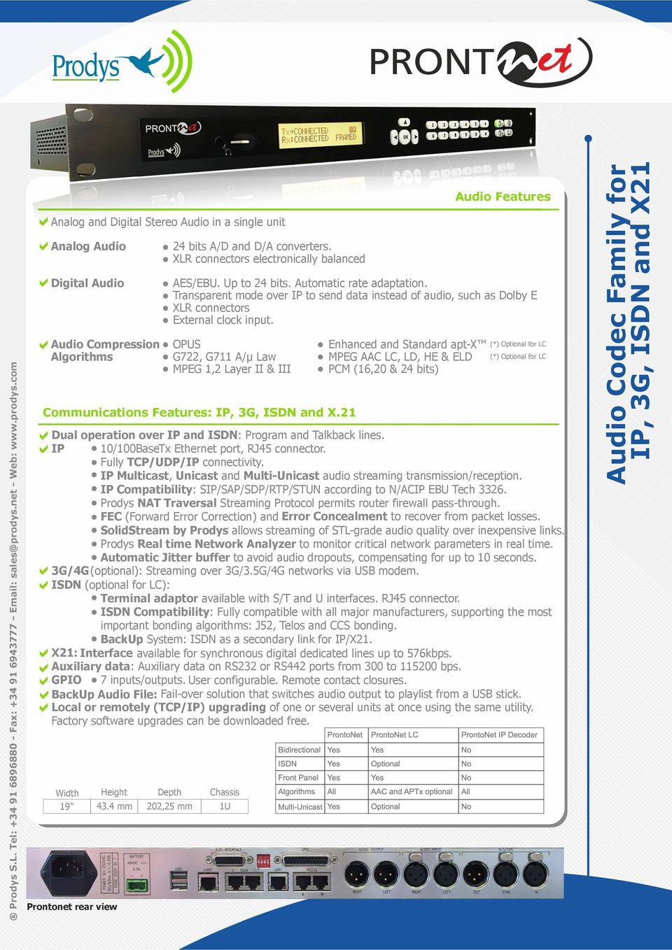 OPUS Enhanced and Standard apt-x G722, G711 A/µ Law MPEG AAC LC, LD, HE & ELD MPEG 1,2 Layer II & III PCM (16,20 & 24 bits) Communications Features:, 3G, ISDN and X.