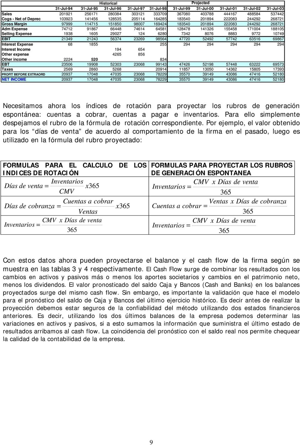 66448 74614 64581 128478 141326 155458 171004 188105 Selling Expense 1938 1605 29027 124 6280 7342 8076 8883 9772 10749 EBIT 21349 21243 56374 23269 98564 47720 52492 57742 63516 69867 Interest