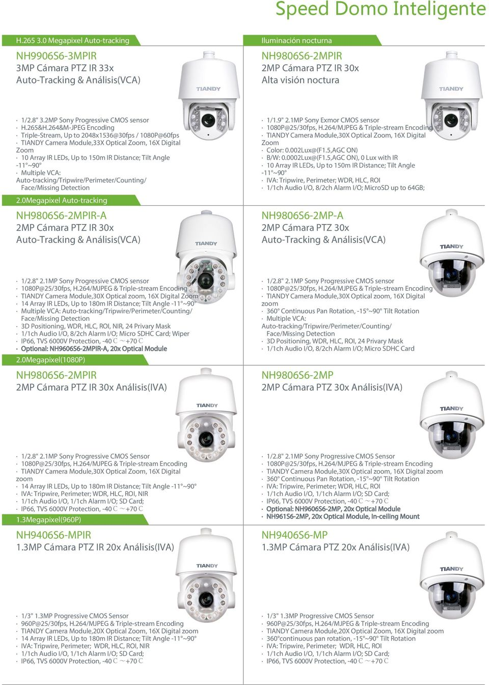 2MP Sony Progressive CMOS sensor H.265&H.