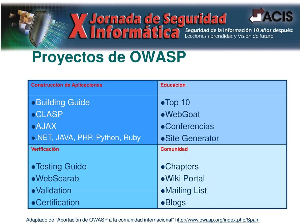 Comunidad Testing Guide WebScarab Validation Certification Chapters Wiki Portal Mailing