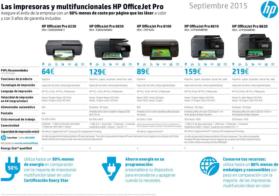 : A7F65A#BHB) PVPs Recomendados Funciones de producto Cost savings HP eprint 2-sided printing Wireless Scan to email 64 Imprimir Color touchscreen Cost savings HP eprint 2-sided printing Wireless