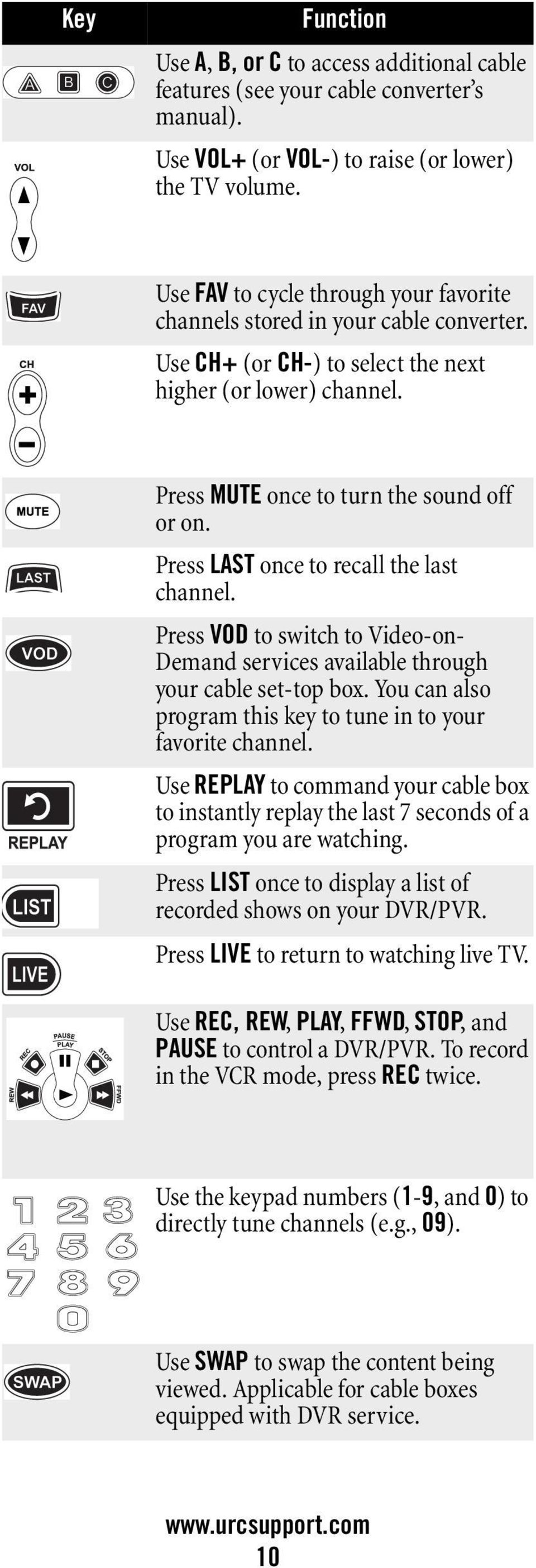 Press LAST once to recall the last channel. Press VOD to switch to Video-on- Demand services available through your cable set-top box.
