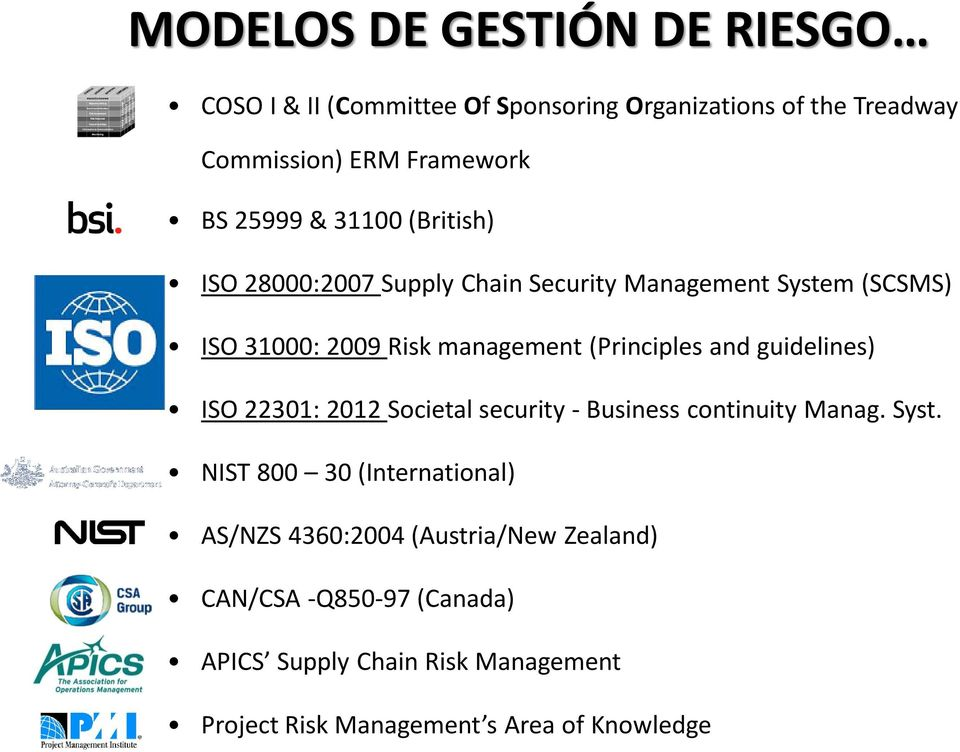 (Principles and guidelines) ISO 22301: 2012 Societal security - Business continuity Manag. Syst.