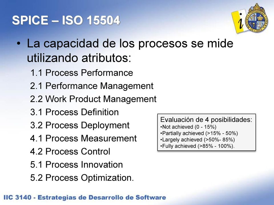 1 Process Measurement 4.2 Process Control 5.1 Process Innovation 5.2 Process Optimization.