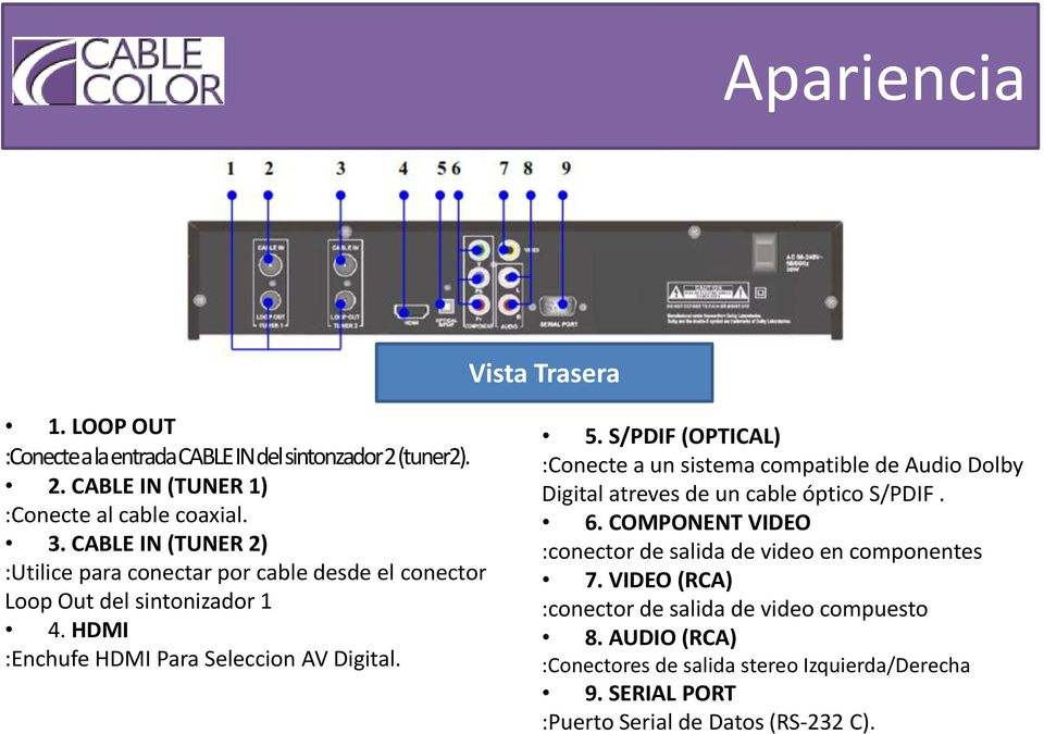 S/PDIF (OPTICAL) :Conecte a un sistema compatible de Audio Dolby Digital atreves de un cable óptico S/PDIF. 6.