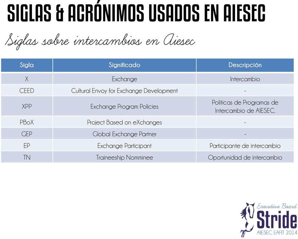 Intercambio de AIESEC.